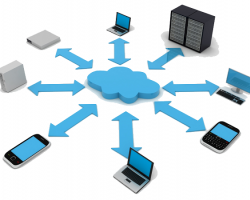 cloud-computing-250x200
