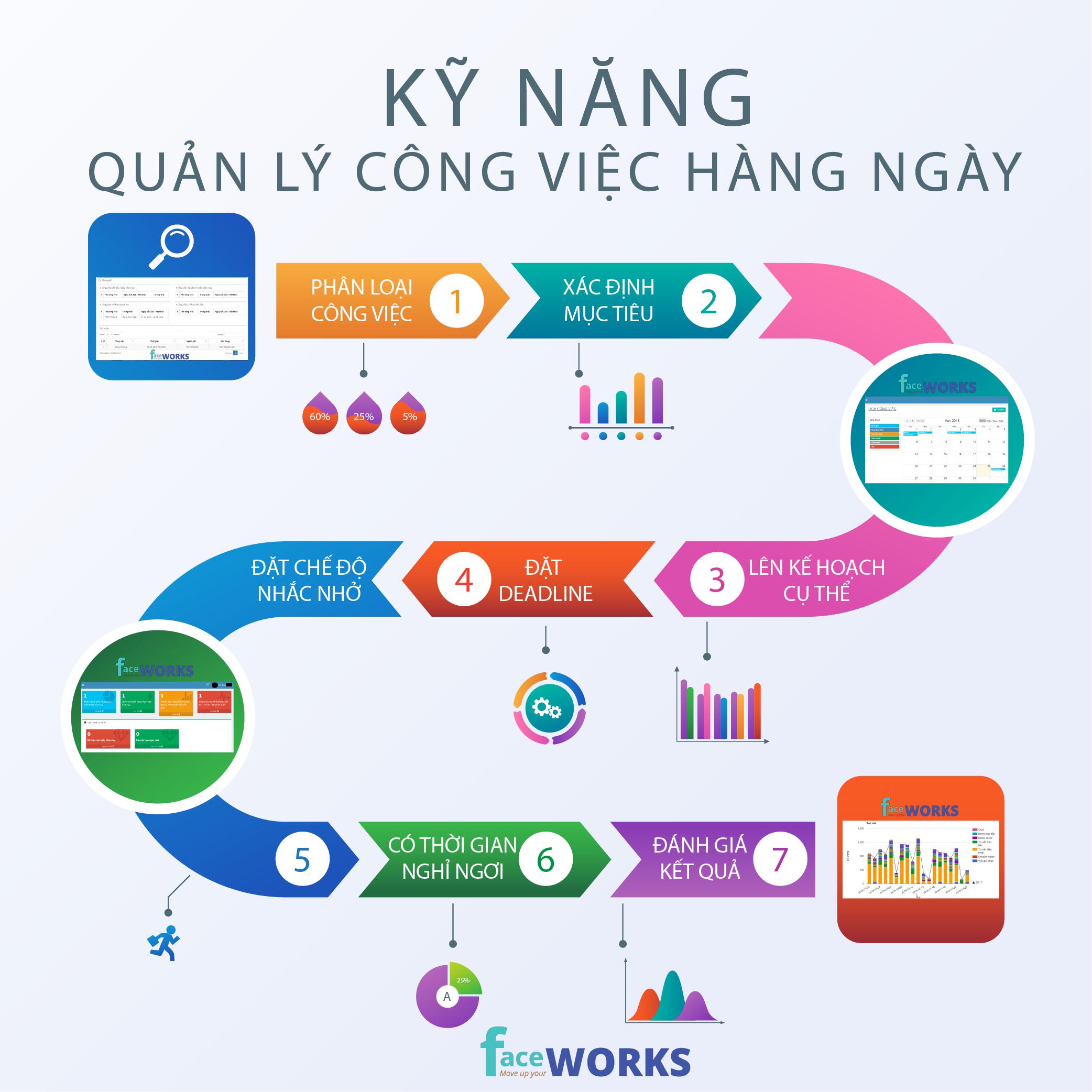 KY NANG QUAN LY CONG VIEC HANG NGAY-01