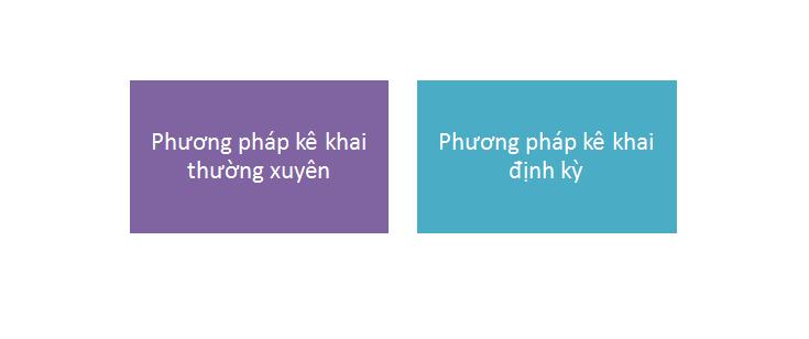 hai-phuong-phap-quan-ly-hang-ton-kho