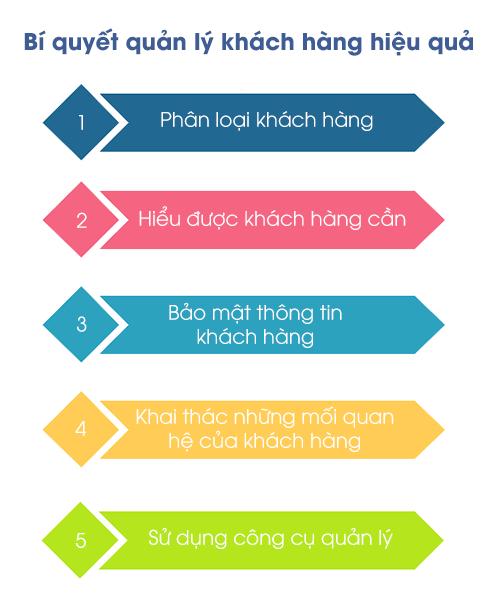 meo-quan-li-khang-hang-hieu-qua