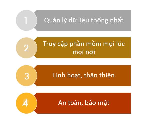 quanlykhachhangbangexcel