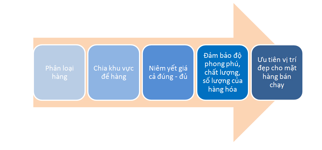 khachhang1