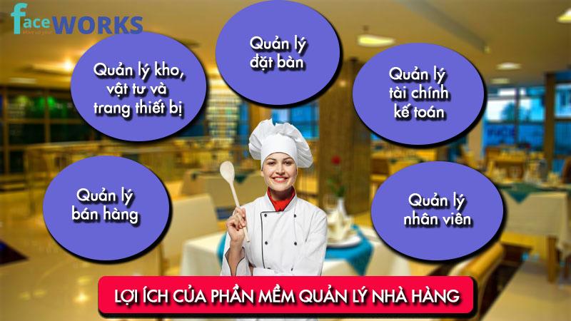 loi-ich-cua-pm-qly-nha-hang