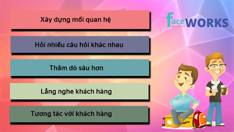 thuyet-phuc-khach-hang