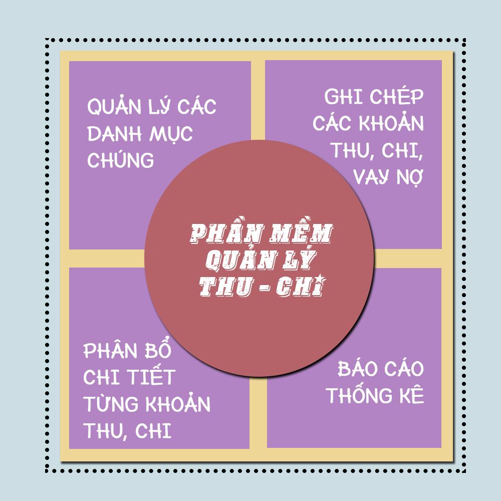 pm-quan-ly-thu-chi