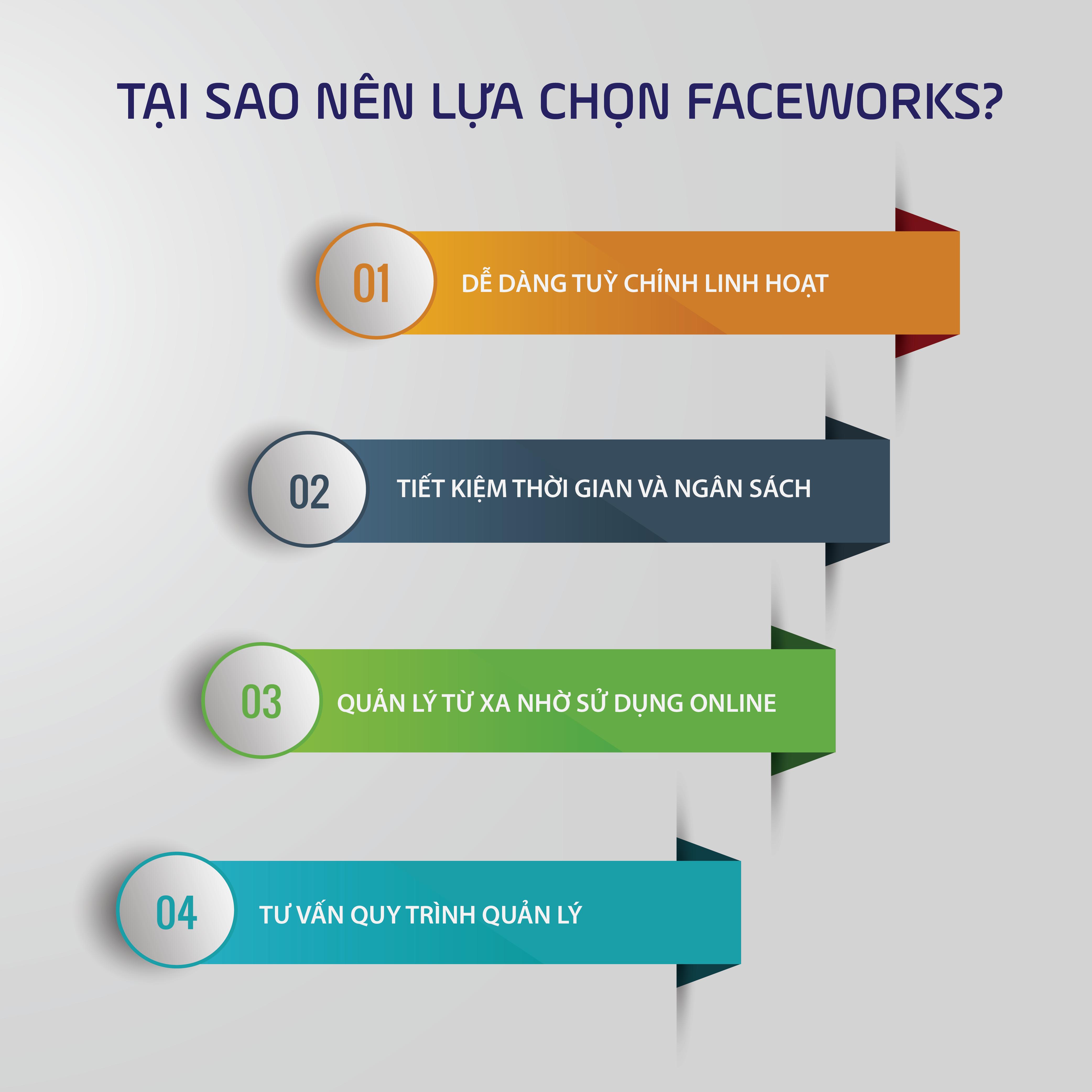 vi-sao-nen-lua-chon-faceworks