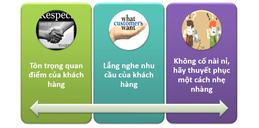 khach-hang-tu-choi-phai-lam-the-nao