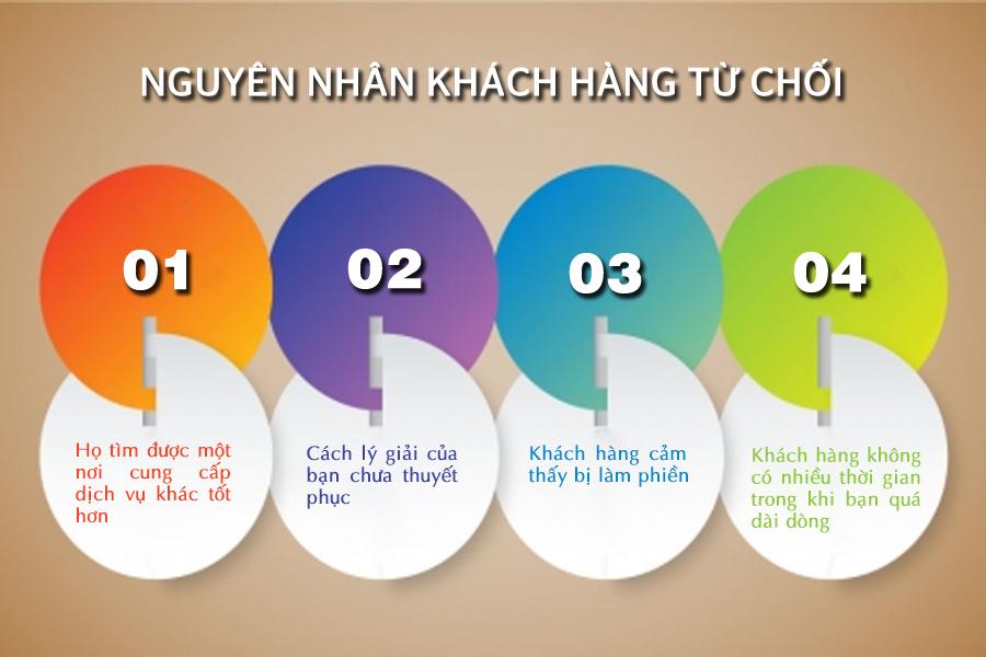 nguyen-nhan-khach-hang-tu-choi