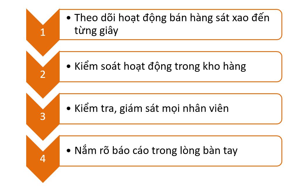 quan-ly-chuoi-cua-hang-tu-xa-bang-dien-thoai