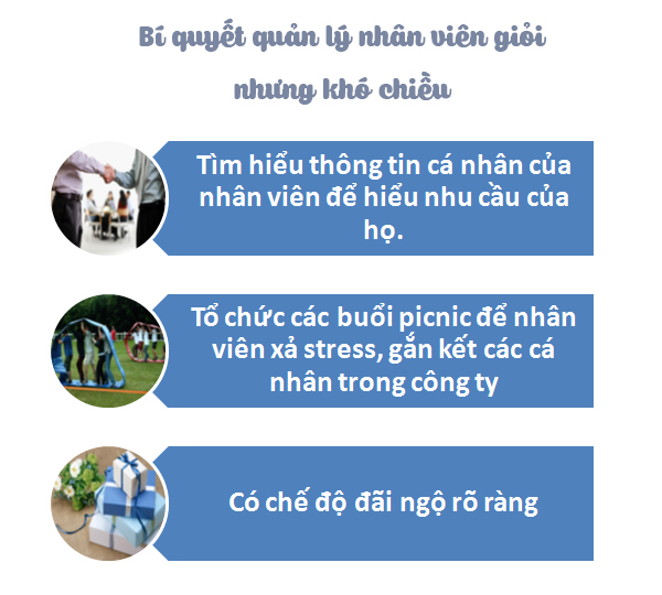 quan-ly-nhan-su