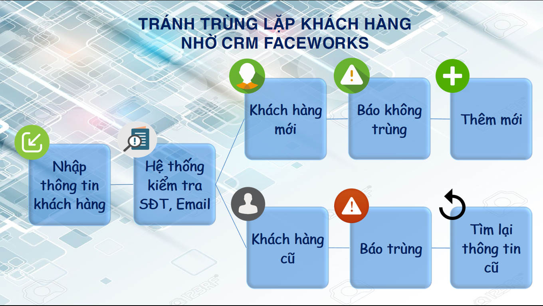 tranh-trung-lap-khach-hang-nho-crm-faceworks