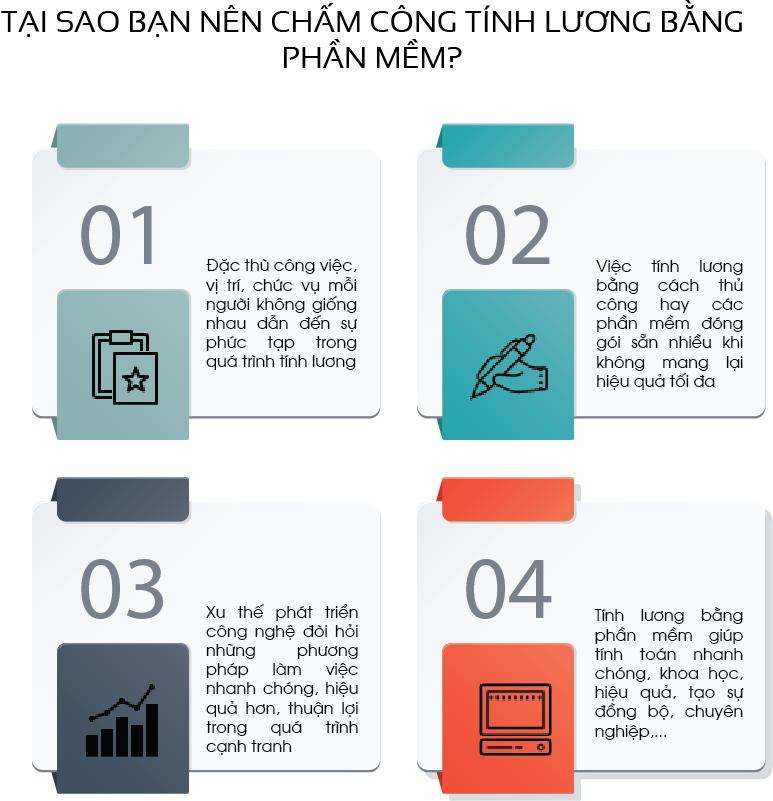 vi-sao-nen-cham-cong-tinh-luong-bang-pm