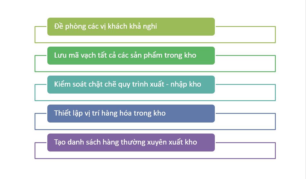 5-loi-khuyen-danh-cho-cong-viec-quan-ly-kho-hang