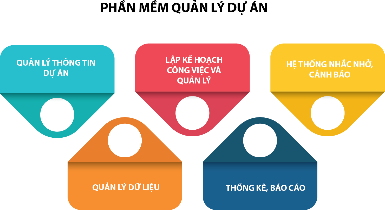 pm-quan-ly-du-an