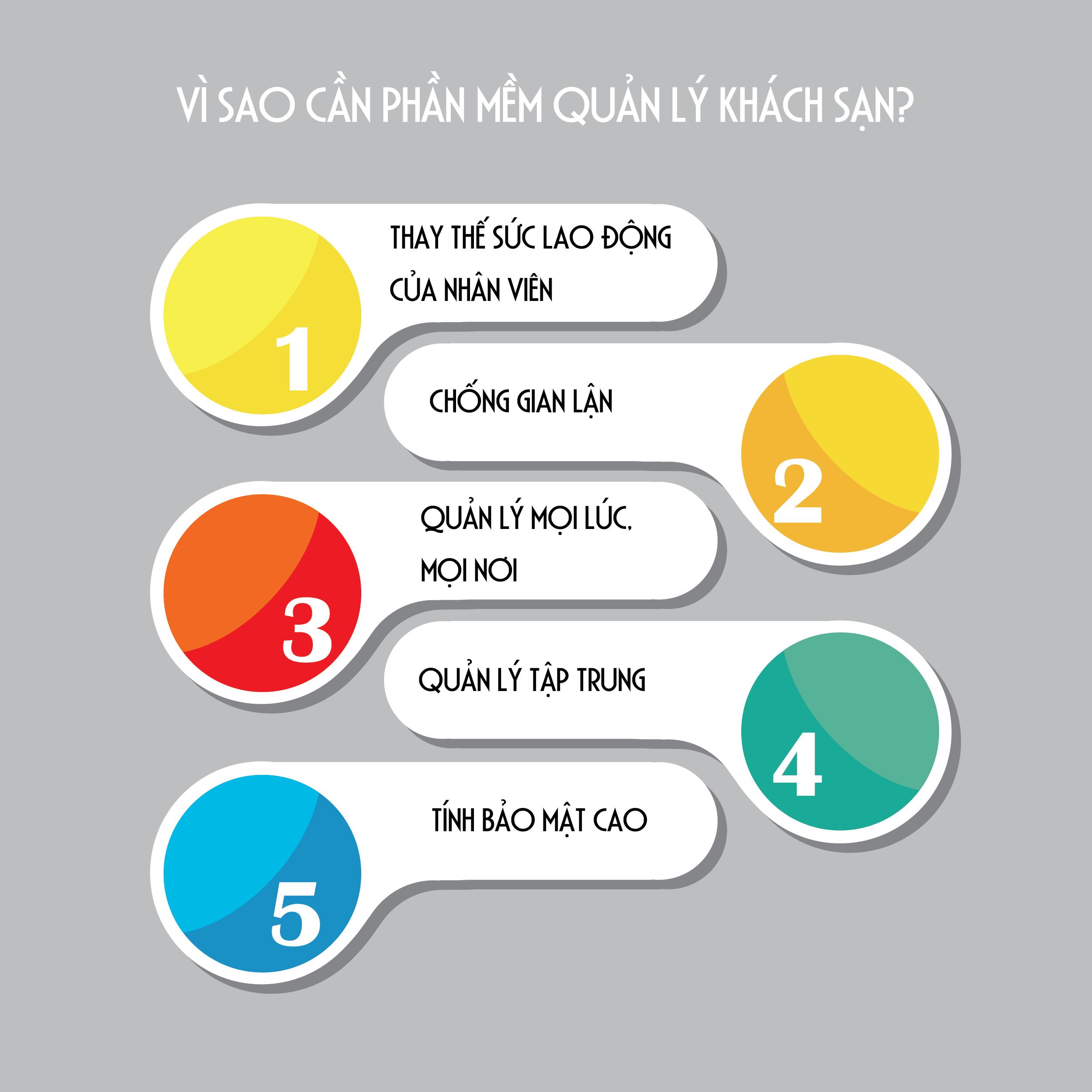 vi-sao-can-phan-mem-quan-ly-khach-san