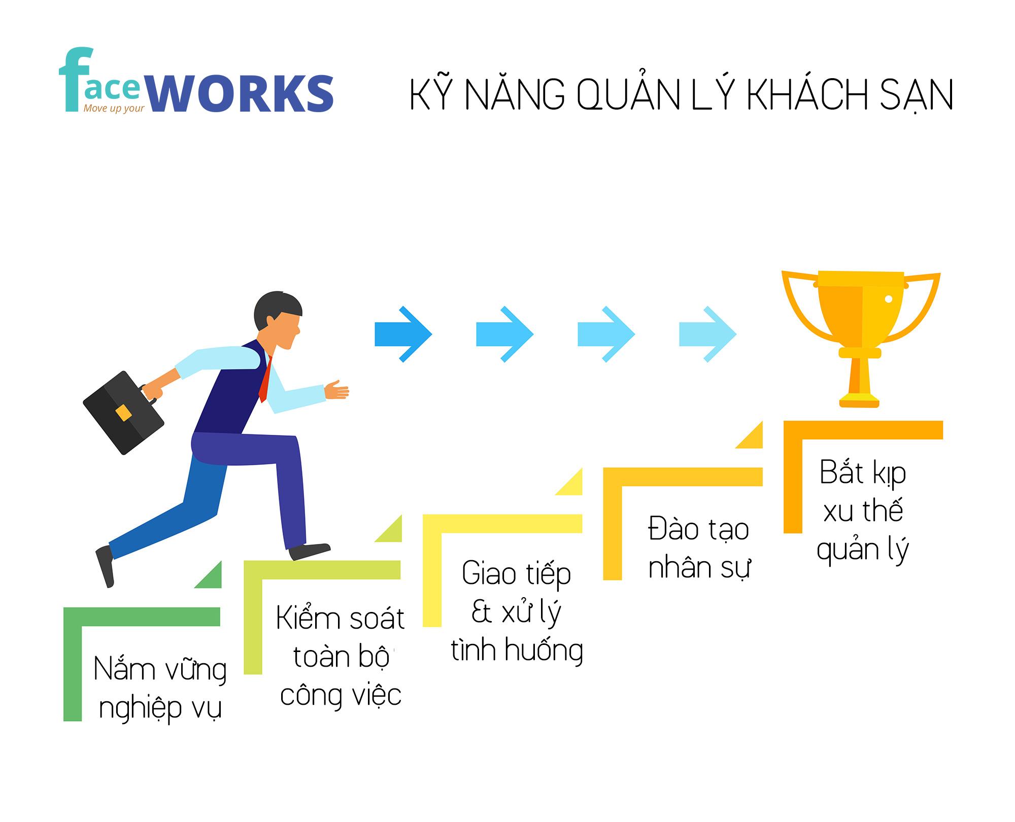 ky-nang-quan-ly-khach-san