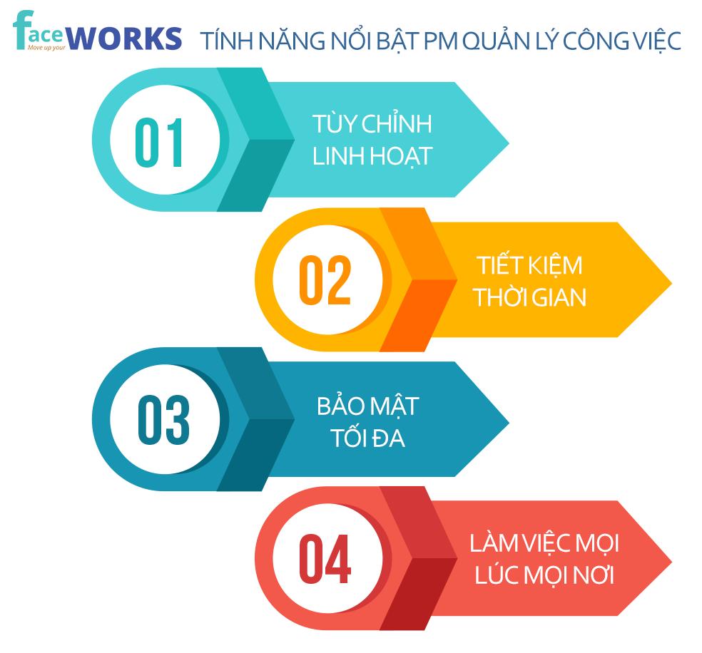 quan-ly-toan-bo-cong-viec-doanh-nghiep-bang-phan-mem