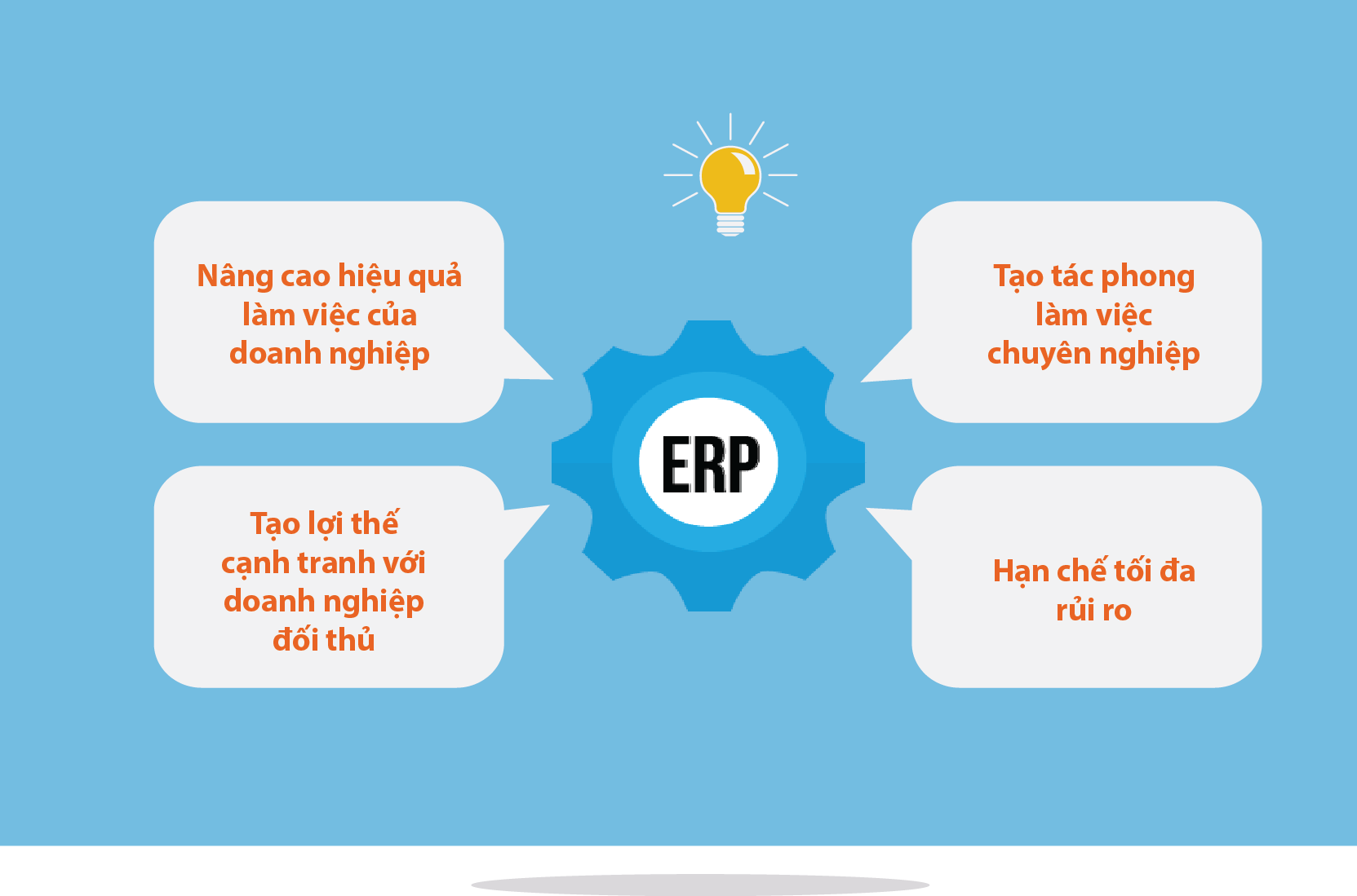 ERP cho doanh nghiep thoi dai 4.0