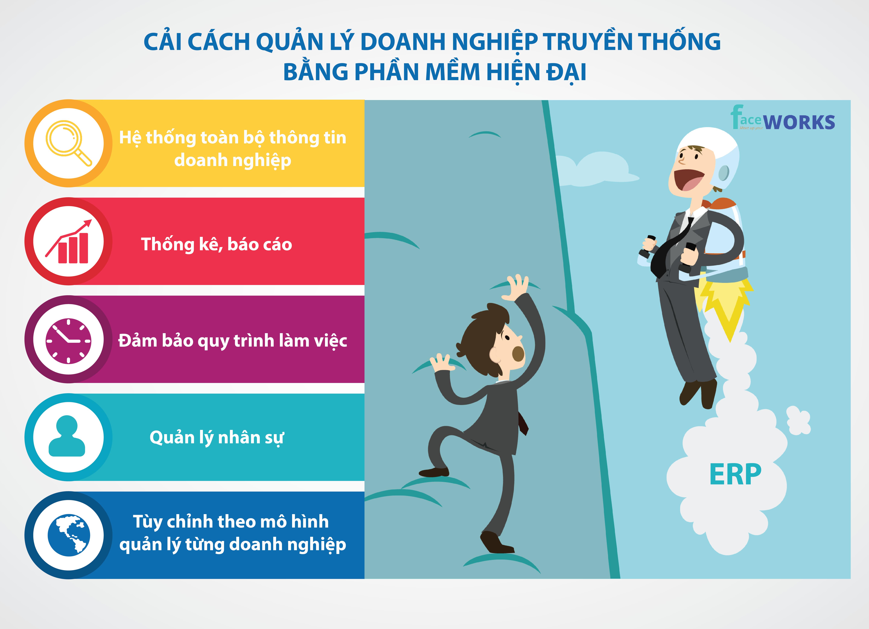 cai cach doanh nghiep truyen thong bang phan mem hien dai-01-01