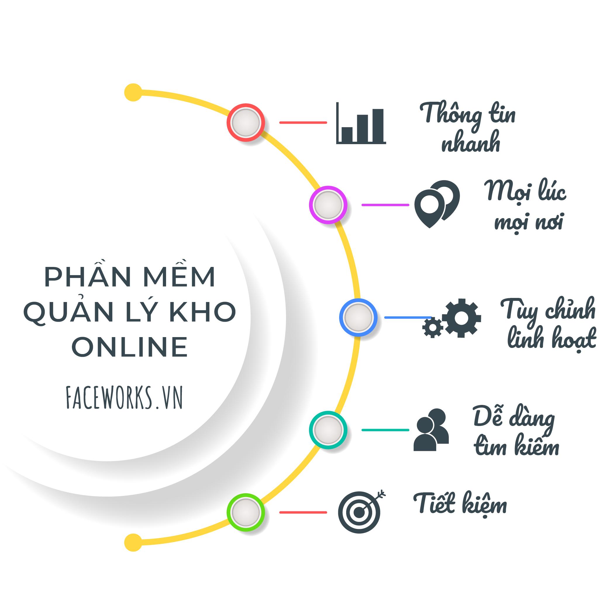 phan-mem-quan-ly-kho-online-01