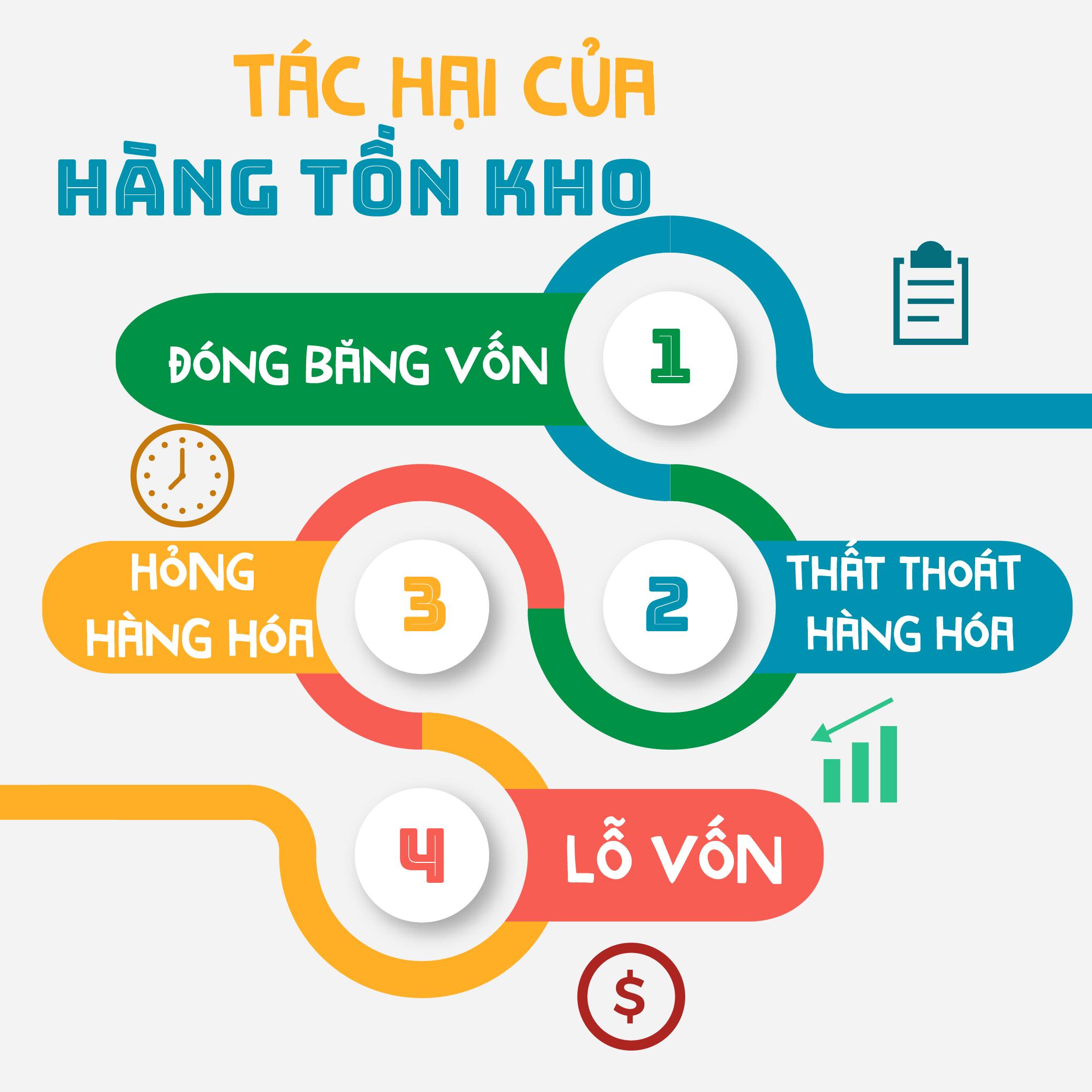 tac-hai-hang-ton-kho-01