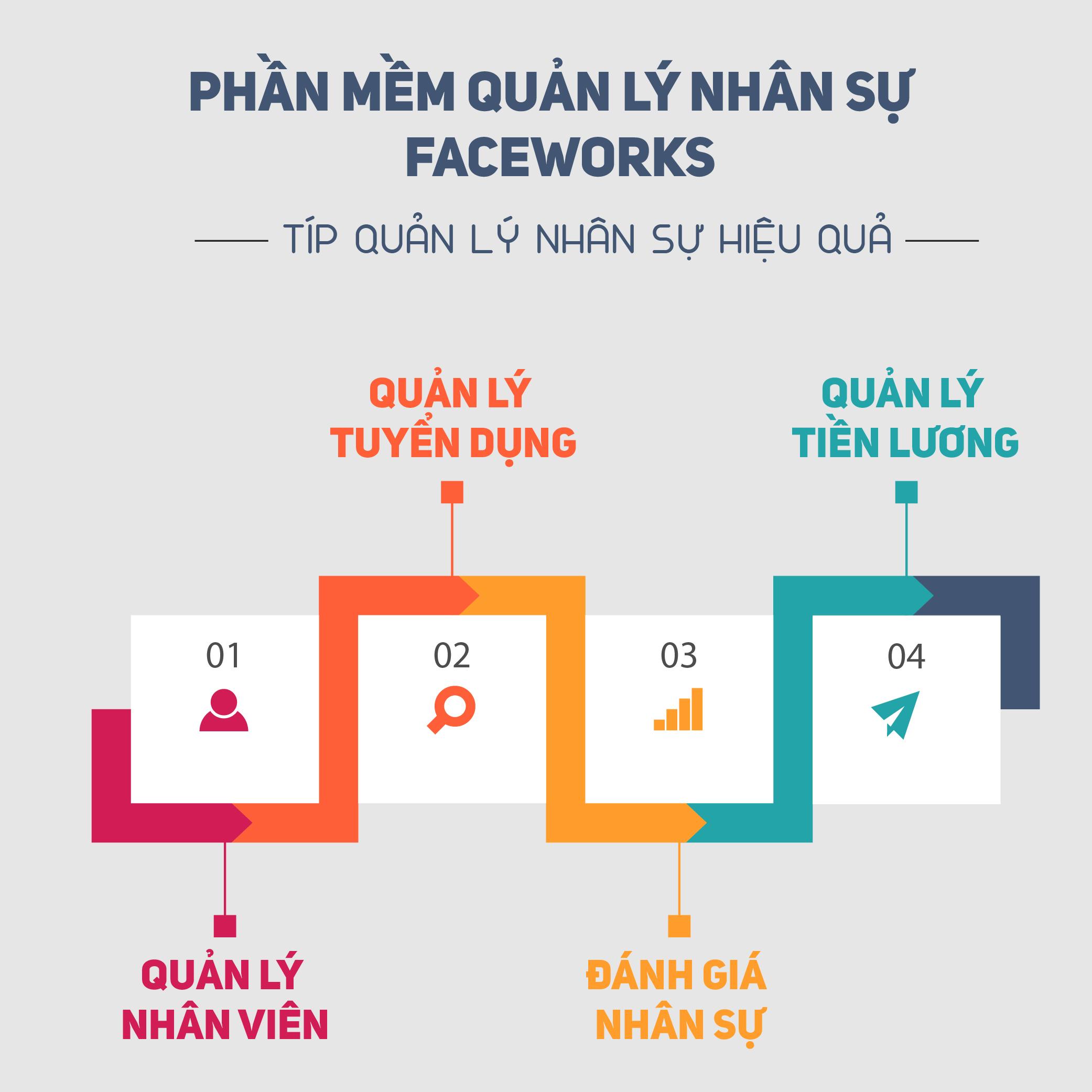 PHAN-MEM-QUAN-LY-NHAN-SU-HIEU-QUA-01 (1)