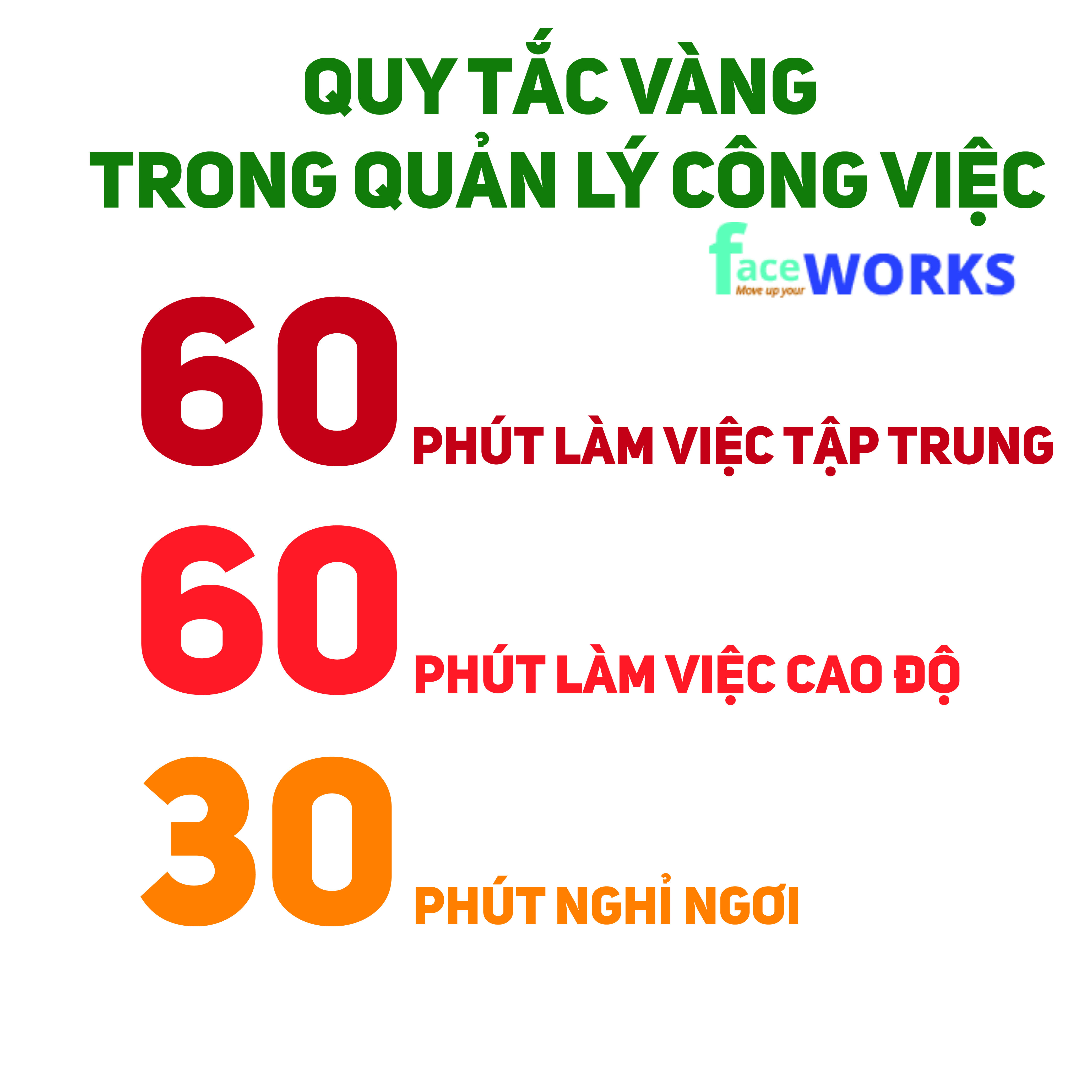 QUY TAC VANG 60-60-30-01