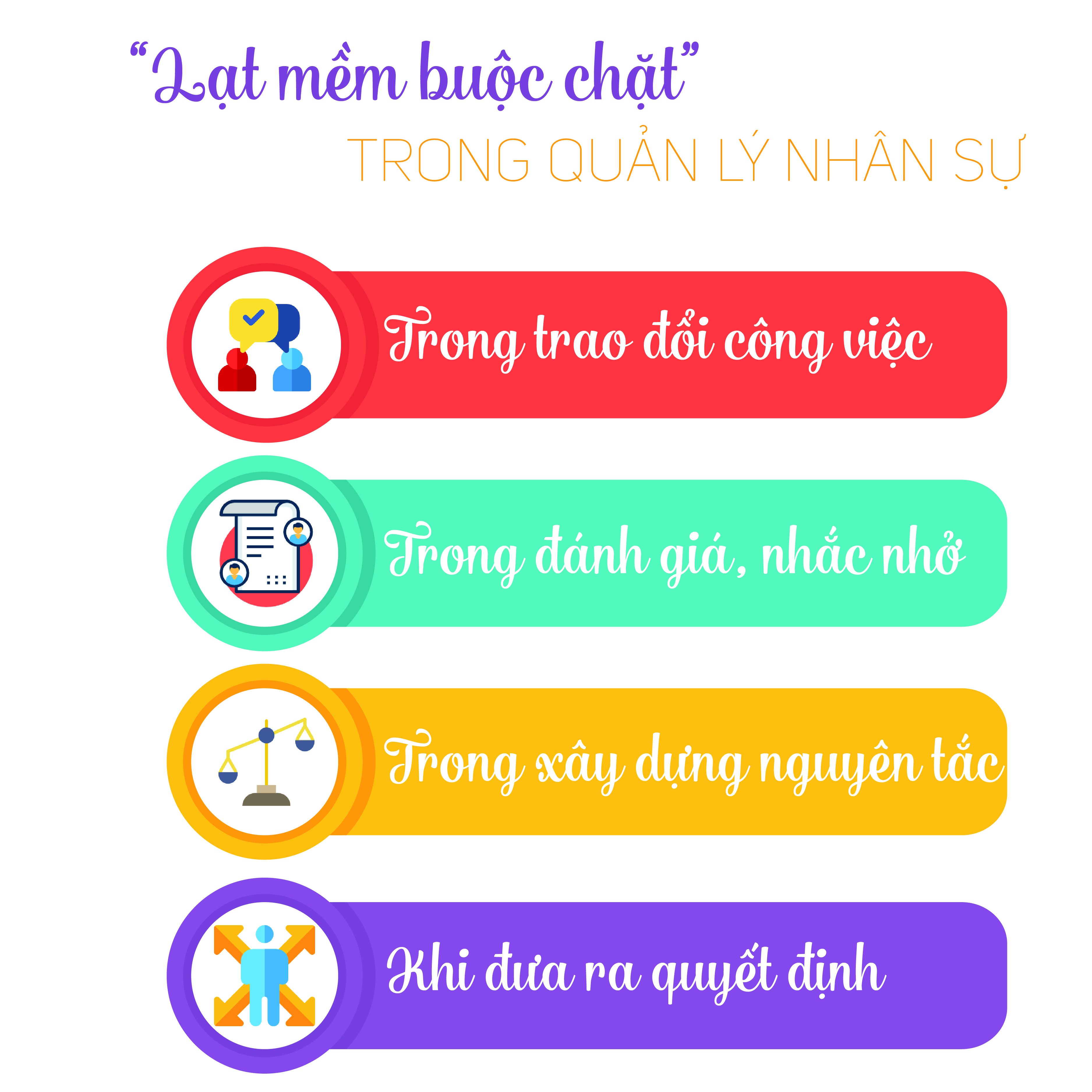 lat-mem-buoc-chat-trong-quan-ly-nhan-su-01