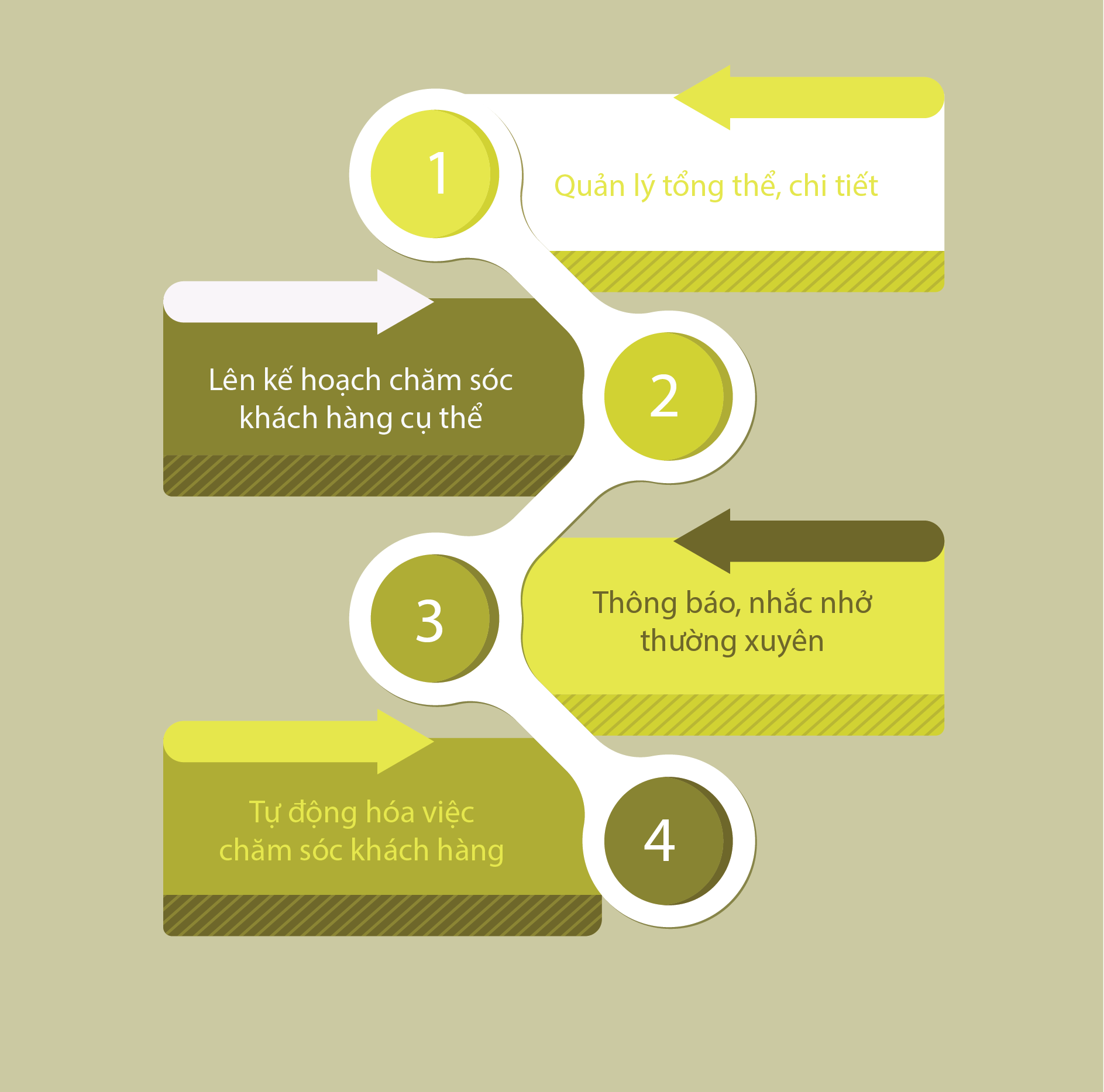 quan ly khach hang bang crm (1)