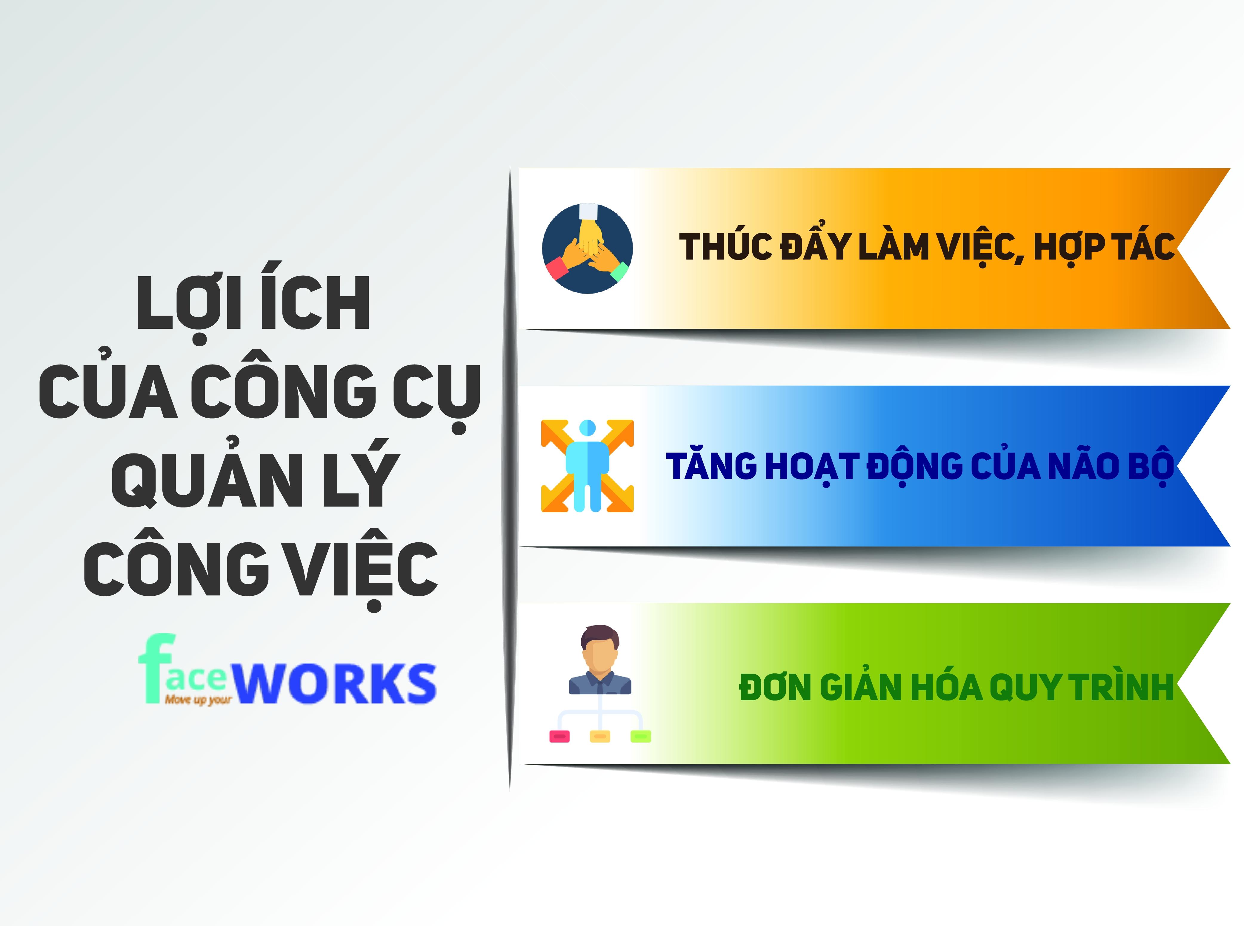 LOI ICH CONG CU QUAN LY CONG VIEC