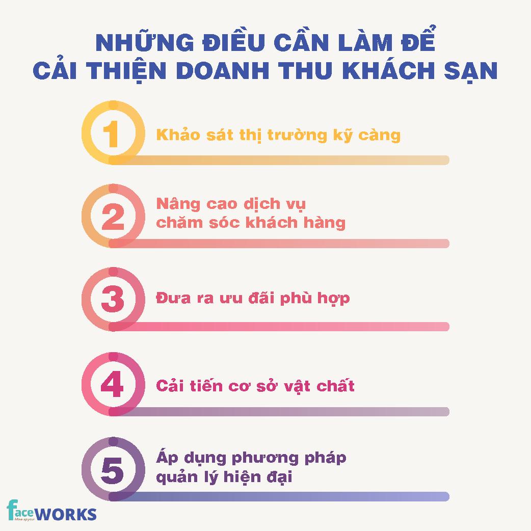 nhung dieu can lam de cai thien doanh thu khach san-01