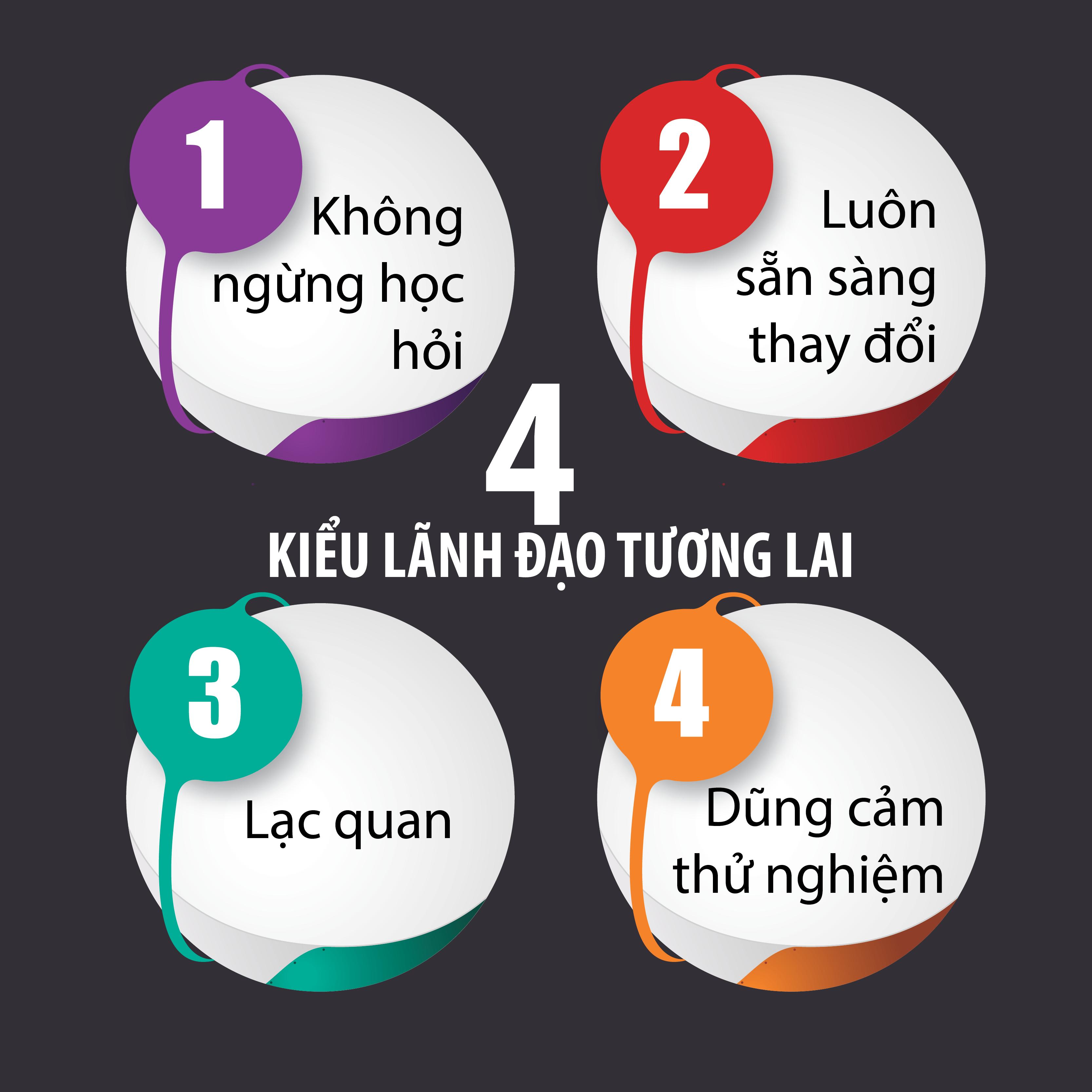 4 kieu lanh dao tuong lai-01-01