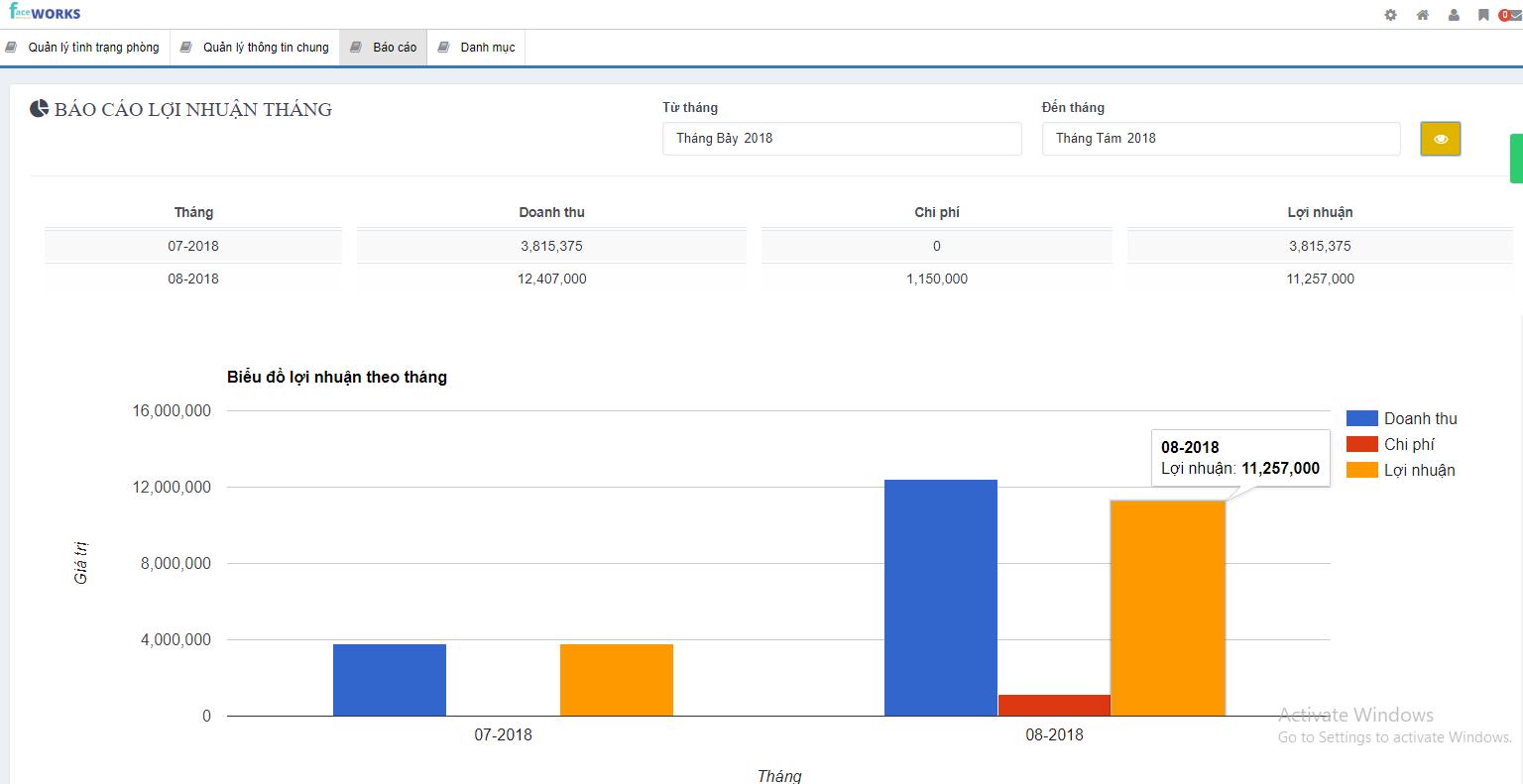 6 - 6 báo cáo lợi nhuận tháng