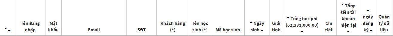 Quan ly chi tiet hoc sinh bang phan mem dao tao 3 (1)