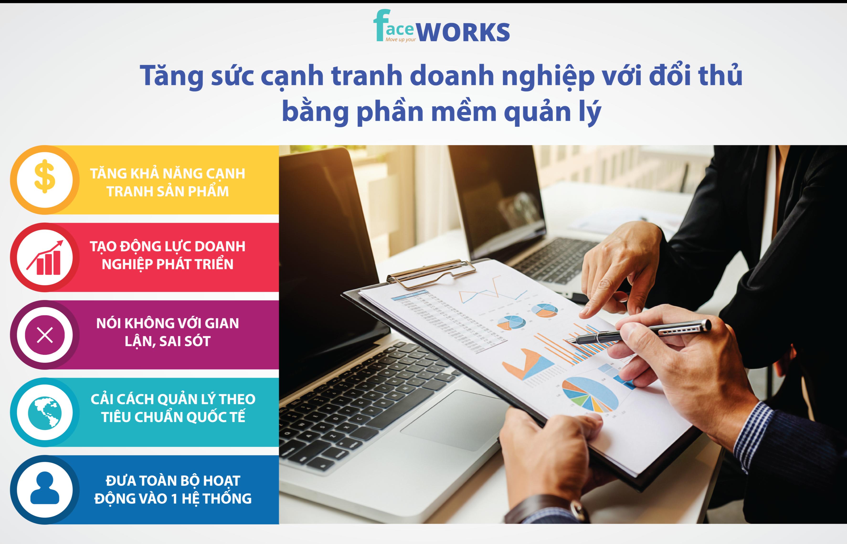 TANG-SUC-CANH-TRANH-DOANH-NGHIEP-VOI-DOI-THU-BANG-PHAN-MEM-01-01